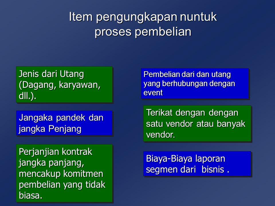 Item pengungkapan nuntuk proses pembelian