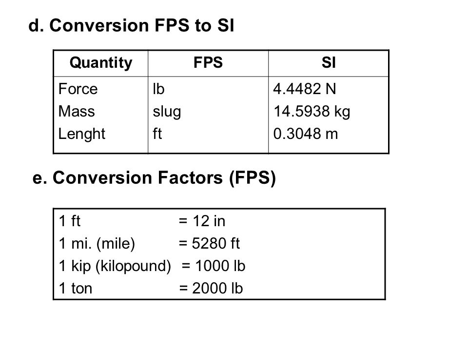 e. Conversion Factors (FPS)