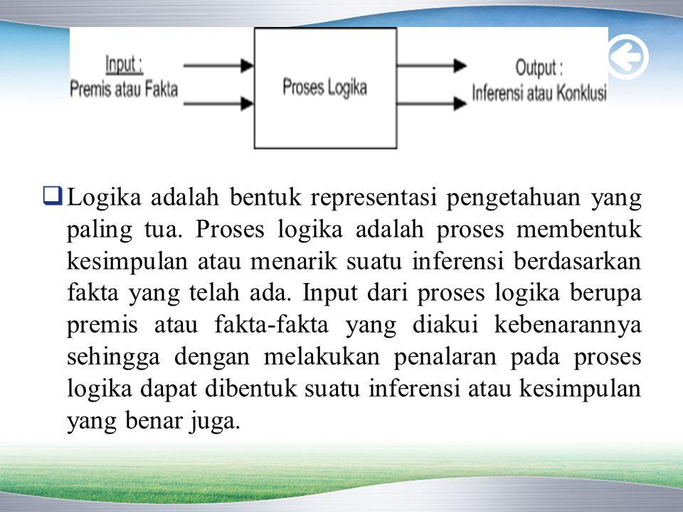 Logika adalah bentuk representasi pengetahuan yang paling tua