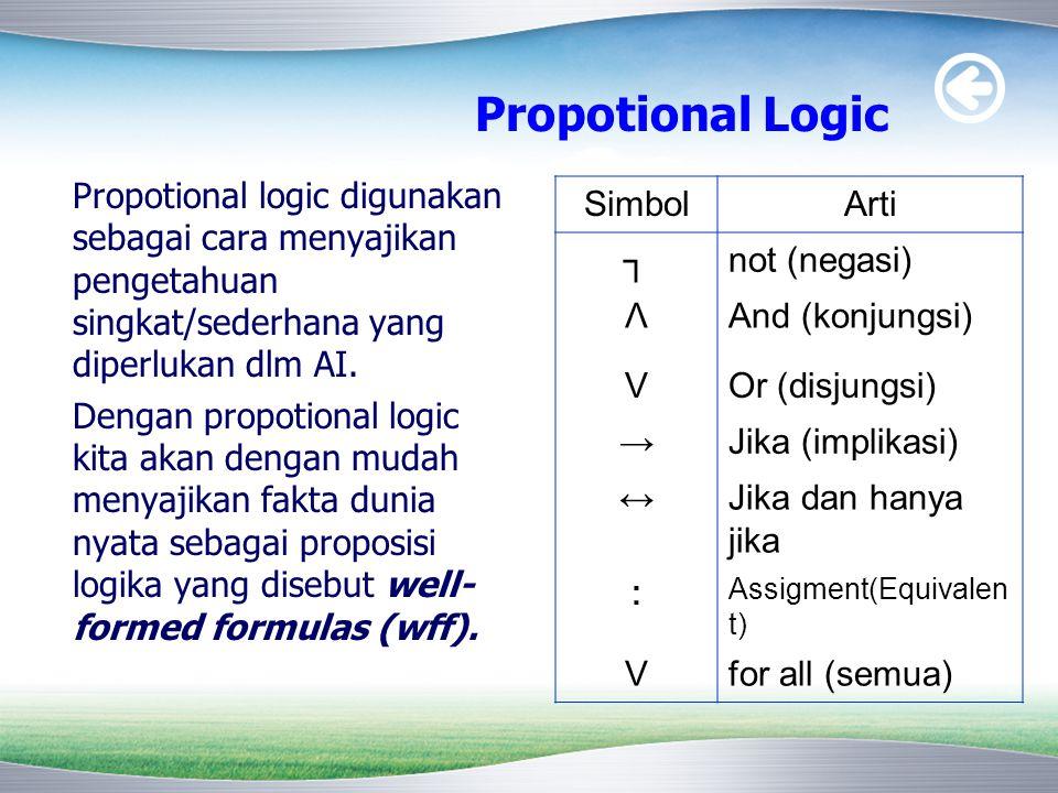 Propotional Logic Propotional logic digunakan sebagai cara menyajikan pengetahuan singkat/sederhana yang diperlukan dlm AI.
