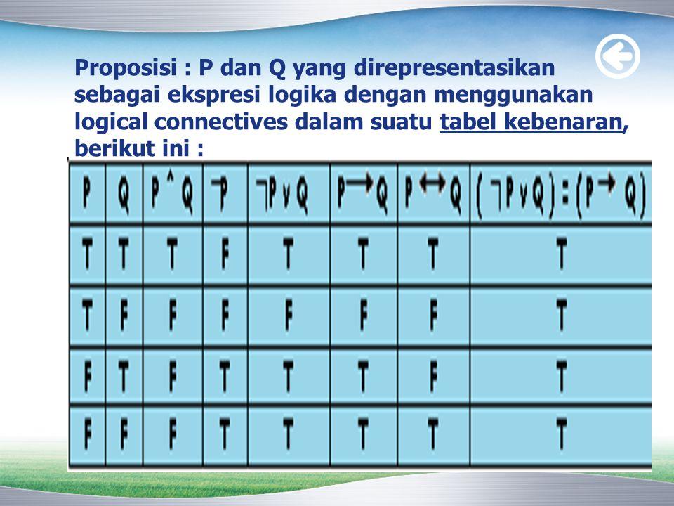 Proposisi : P dan Q yang direpresentasikan sebagai ekspresi logika dengan menggunakan logical connectives dalam suatu tabel kebenaran, berikut ini :