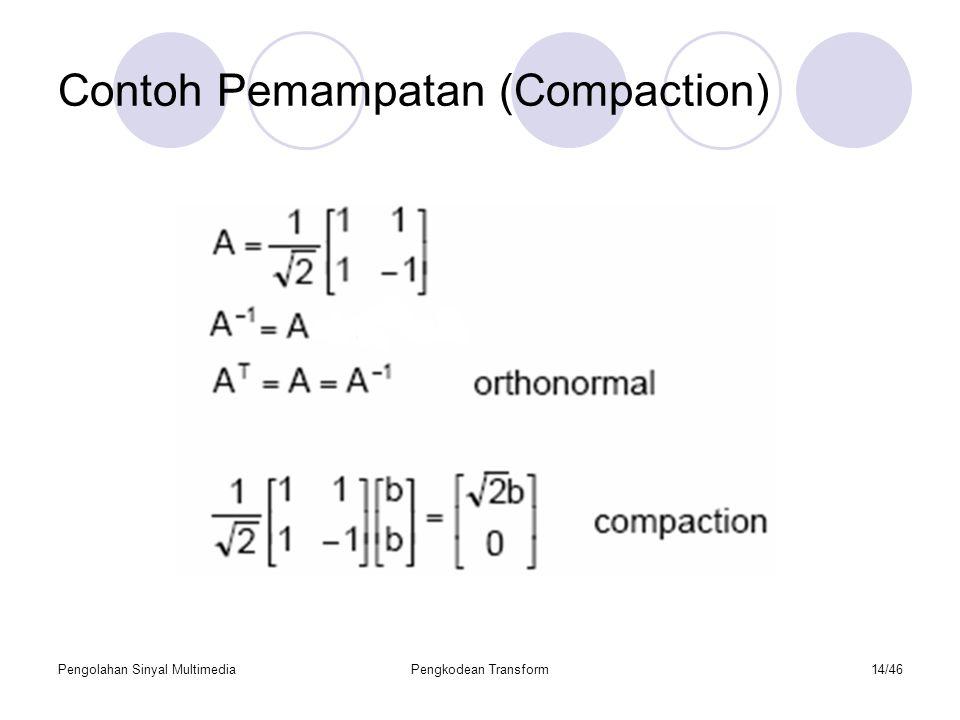 Contoh Pemampatan (Compaction)