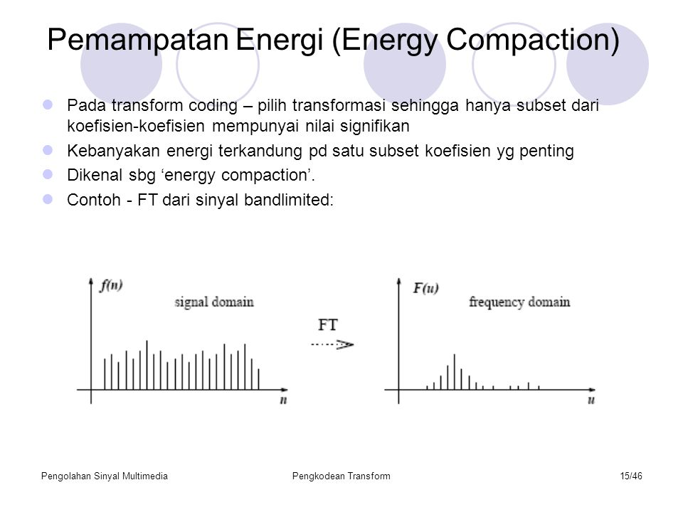 Pemampatan Energi (Energy Compaction)