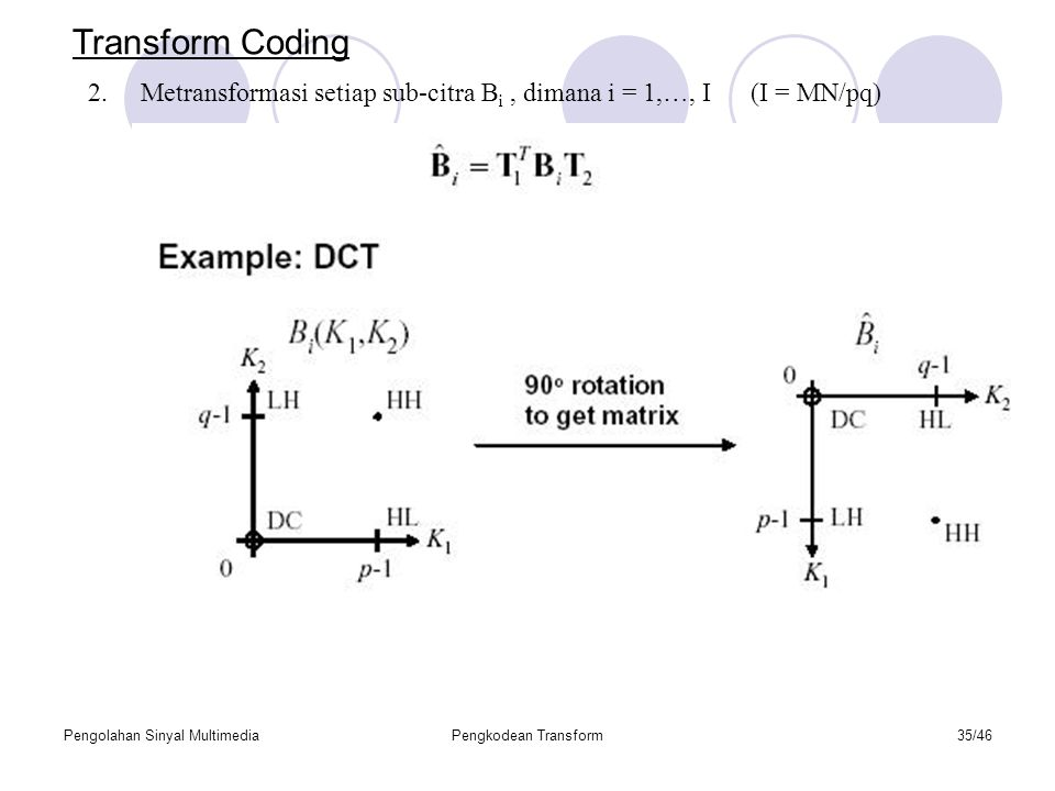Transform Coding Metransformasi setiap sub-citra Bi , dimana i = 1,…, I (I = MN/pq) Pengolahan Sinyal Multimedia.