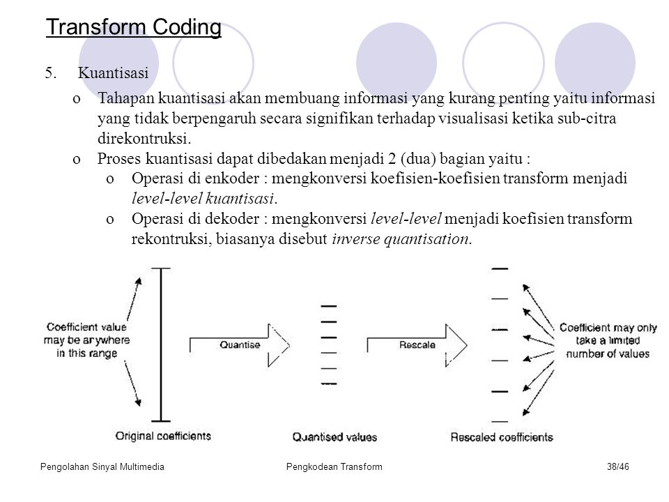 Transform Coding Kuantisasi