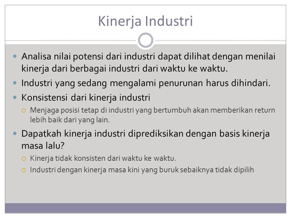 Kinerja Industri Analisa nilai potensi dari industri dapat dilihat dengan menilai kinerja dari berbagai industri dari waktu ke waktu.