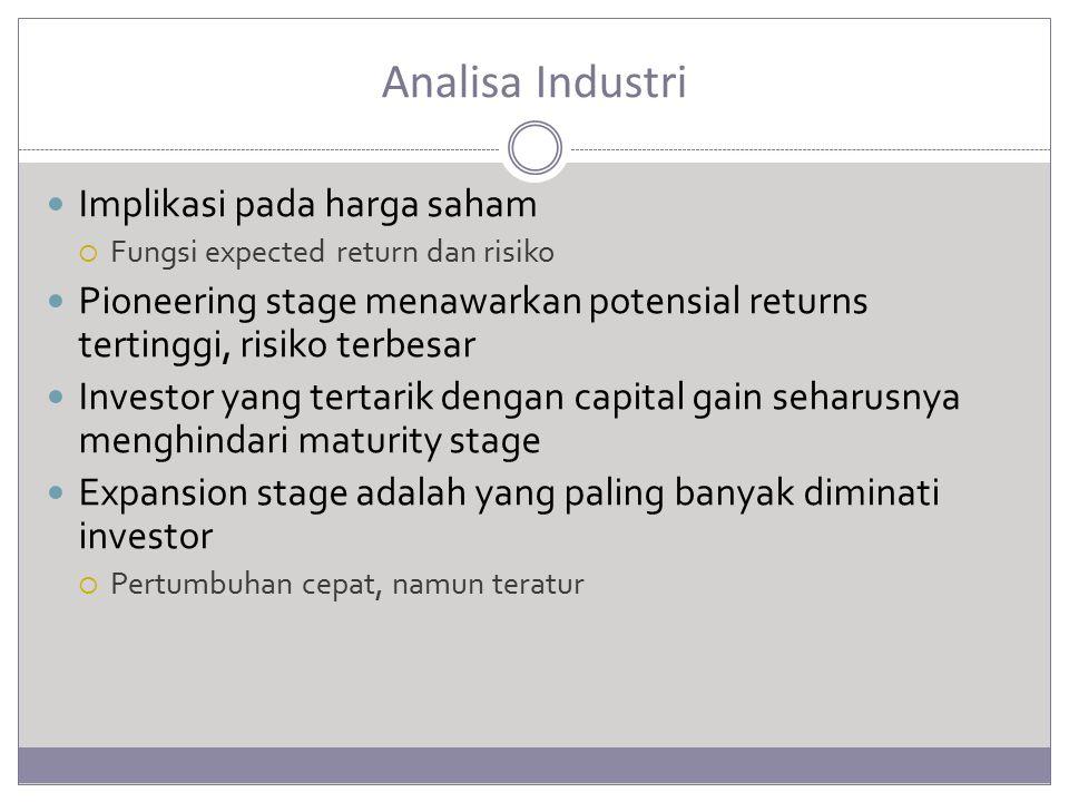 Analisa Industri Implikasi pada harga saham