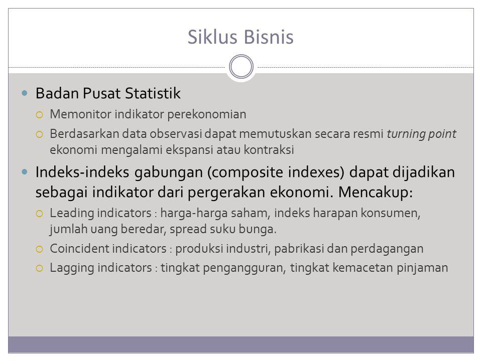Siklus Bisnis Badan Pusat Statistik