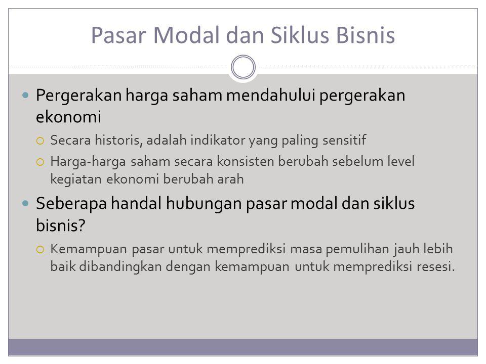 Pasar Modal dan Siklus Bisnis