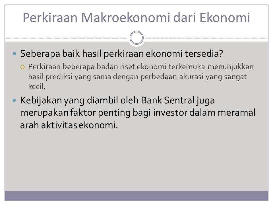 Perkiraan Makroekonomi dari Ekonomi