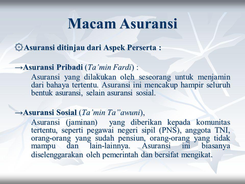 Macam Asuransi ۞Asuransi ditinjau dari Aspek Perserta :