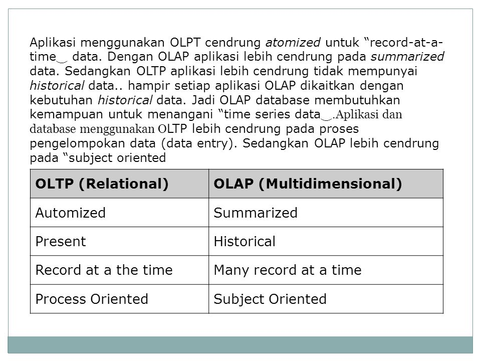 OLAP (Multidimensional) Automized Summarized Present Historical
