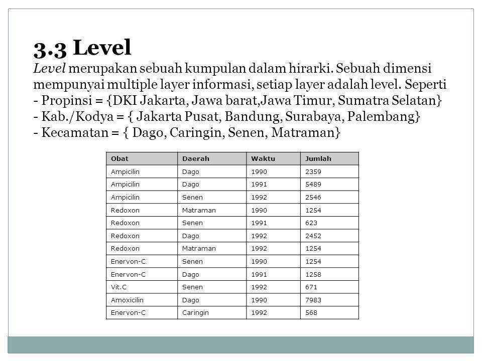 3. 3 Level Level merupakan sebuah kumpulan dalam hirarki