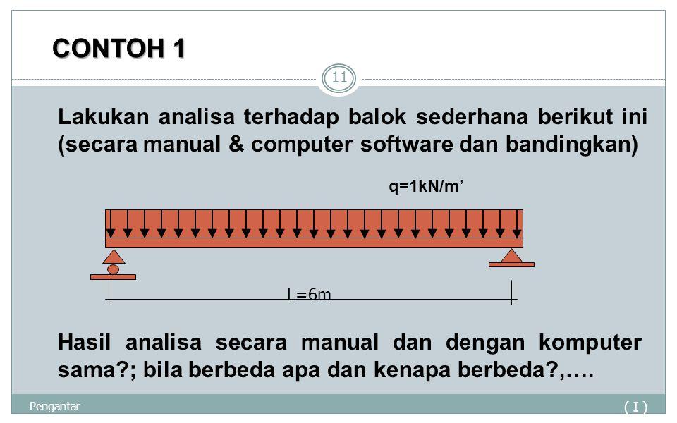 CONTOH 1 Lakukan analisa terhadap balok sederhana berikut ini (secara manual & computer software dan bandingkan)