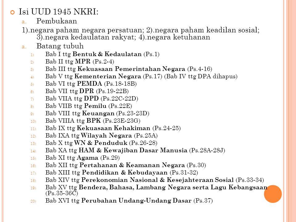 Isi UUD 1945 NKRI: Pembukaan