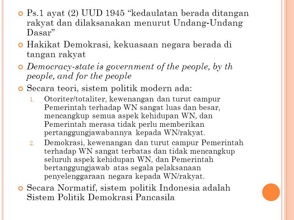 Hakikat Demokrasi, kekuasaan negara berada di tangan rakyat
