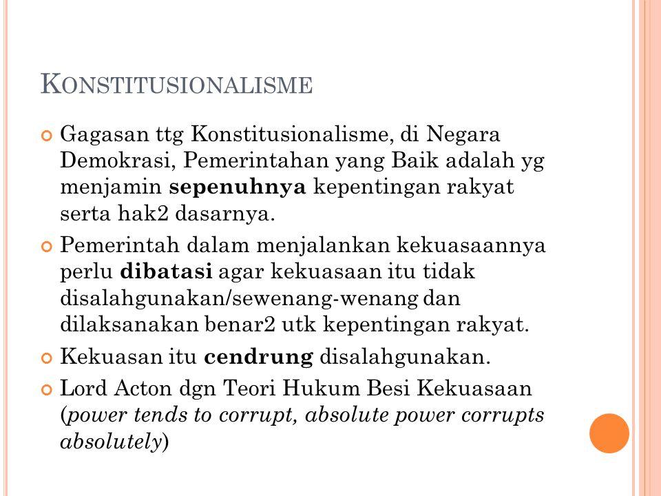 Konstitusionalisme