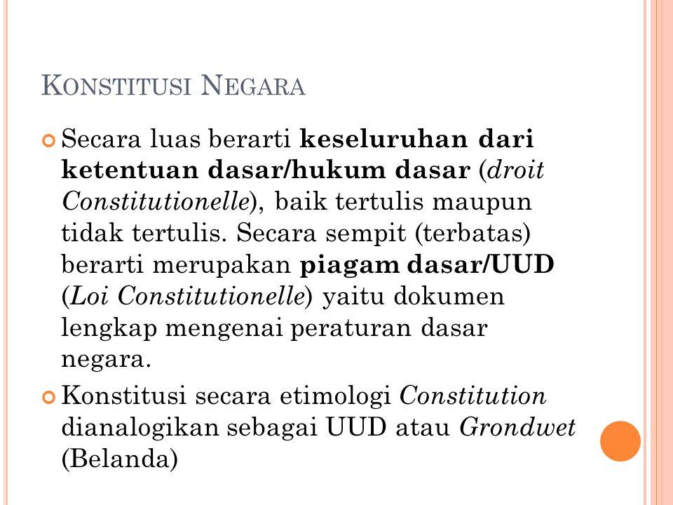 Konstitusi Negara