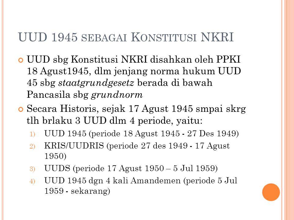 UUD 1945 sebagai Konstitusi NKRI