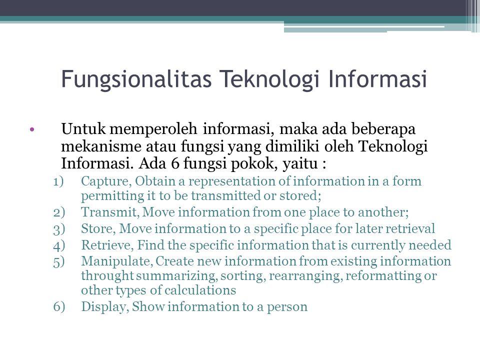 Fungsionalitas Teknologi Informasi