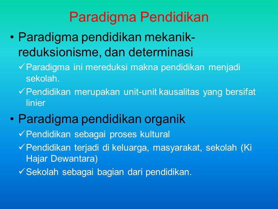 Paradigma Pendidikan Paradigma pendidikan mekanik-reduksionisme, dan determinasi. Paradigma ini mereduksi makna pendidikan menjadi sekolah.