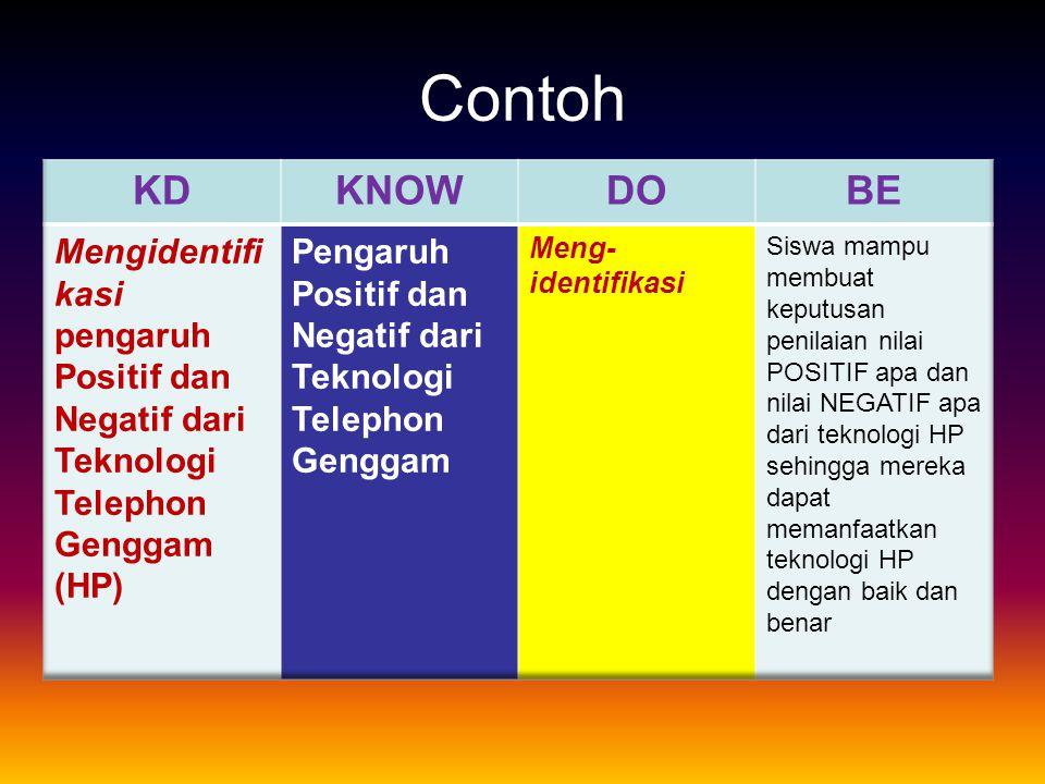 Contoh KD. KNOW. DO. BE. Mengidentifikasi pengaruh Positif dan Negatif dari Teknologi Telephon Genggam (HP)