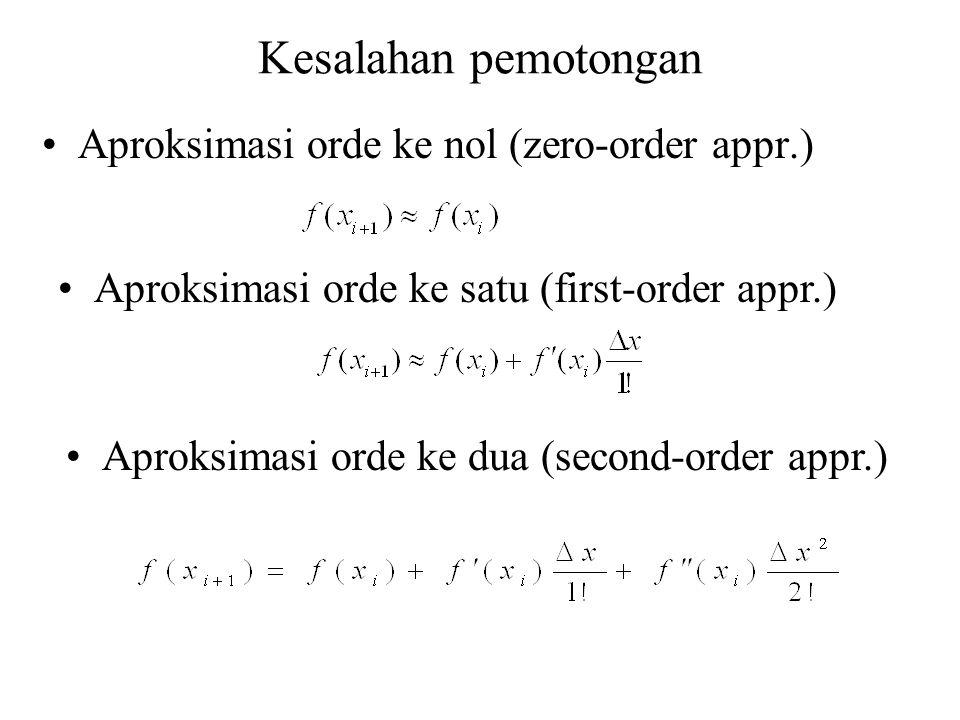 Kesalahan pemotongan Aproksimasi orde ke nol (zero-order appr.)
