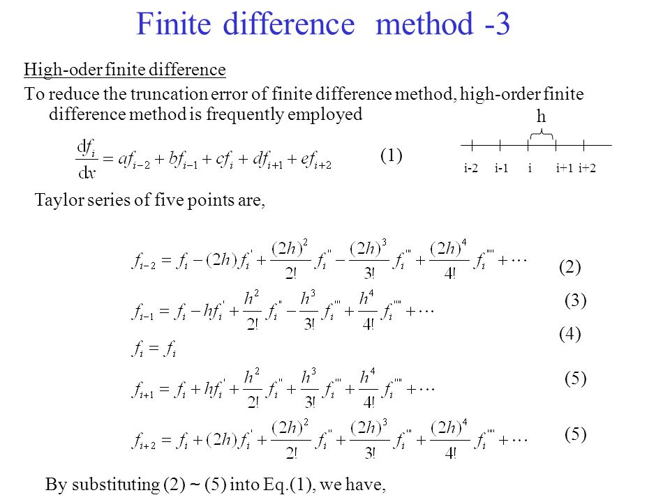 Finite difference method -3