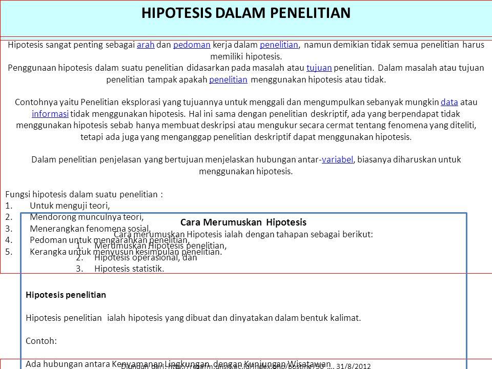 HIPOTESIS DALAM PENELITIAN