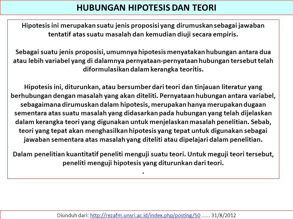 HUBUNGAN HIPOTESIS DAN TEORI
