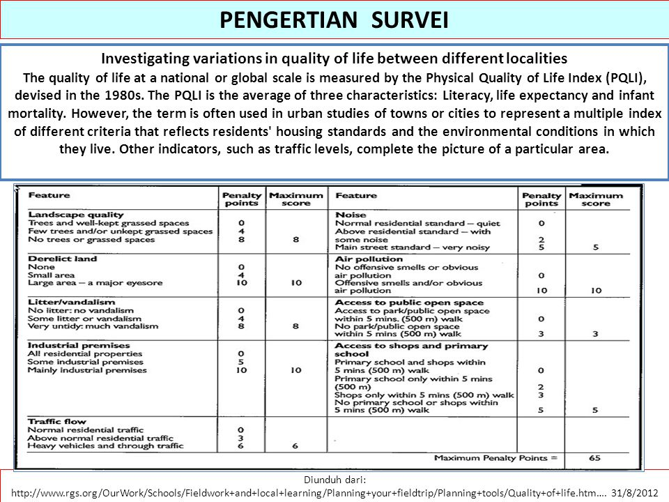 PENGERTIAN SURVEI Investigating variations in quality of life between different localities.