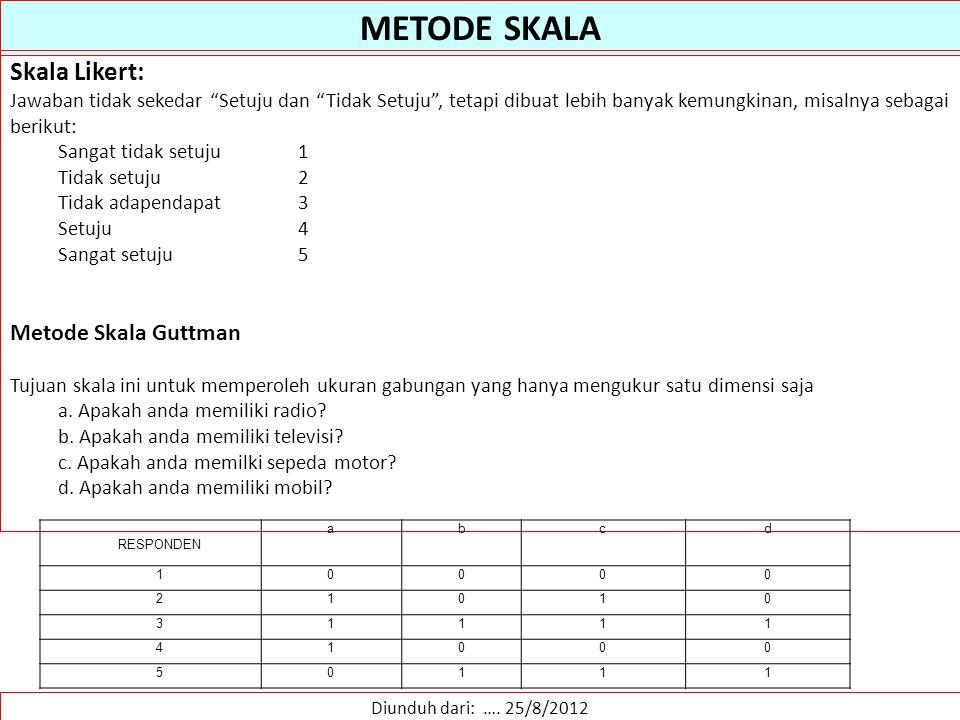 METODE SKALA Skala Likert: Metode Skala Guttman