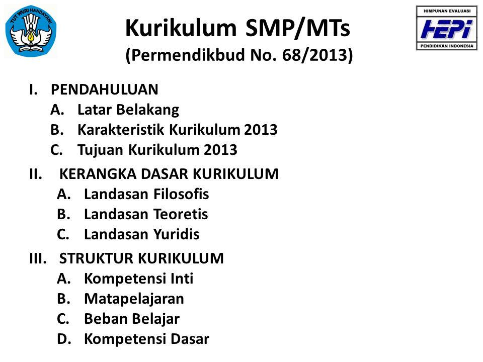 Kurikulum SMP/MTs (Permendikbud No. 68/2013)