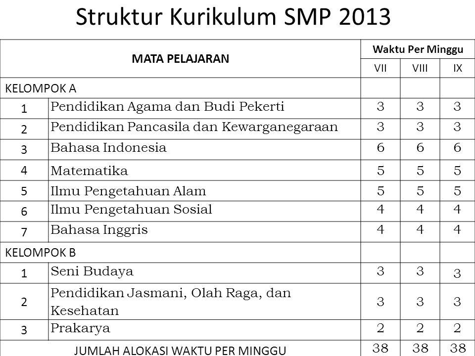 Struktur Kurikulum SMP 2013