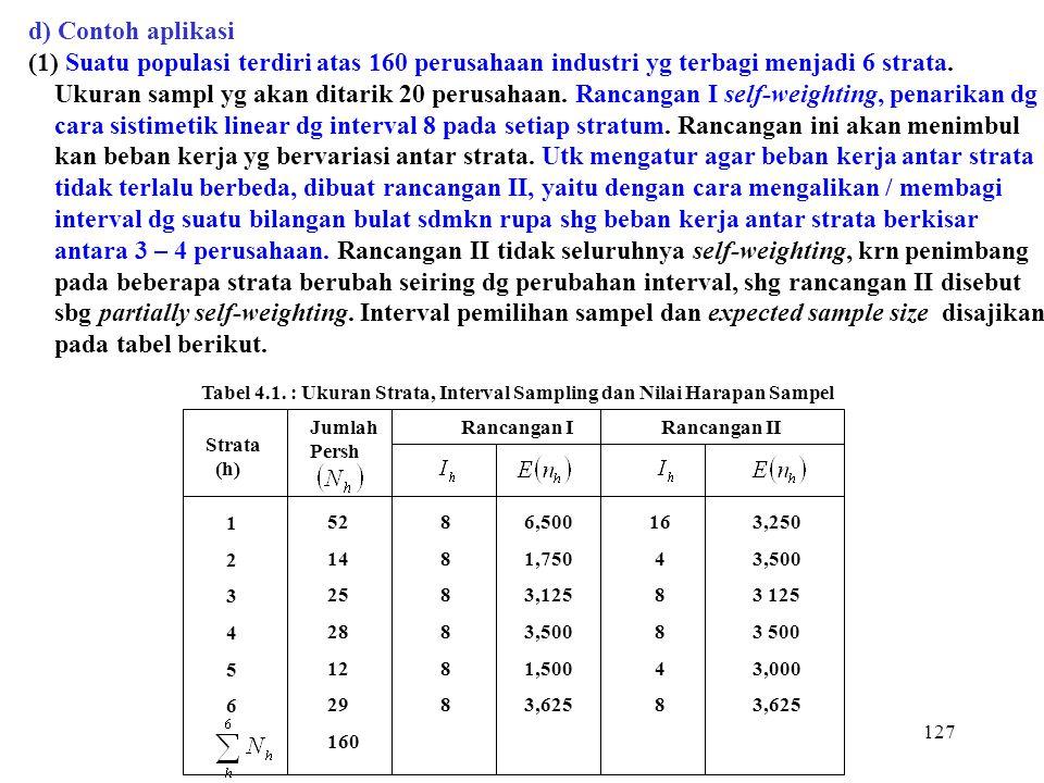 d) Contoh aplikasi (1) Suatu populasi terdiri atas 160 perusahaan industri yg terbagi menjadi 6 strata.