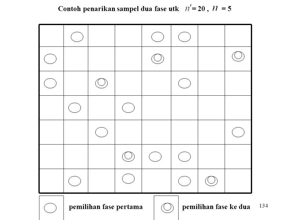 Contoh penarikan sampel dua fase utk = 20 , = 5