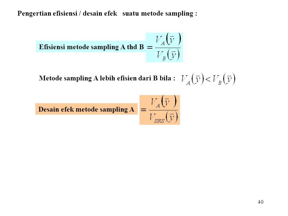 Pengertian efisiensi / desain efek suatu metode sampling :