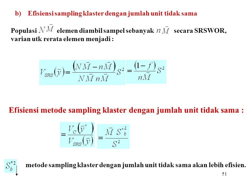Efisiensi metode sampling klaster dengan jumlah unit tidak sama :