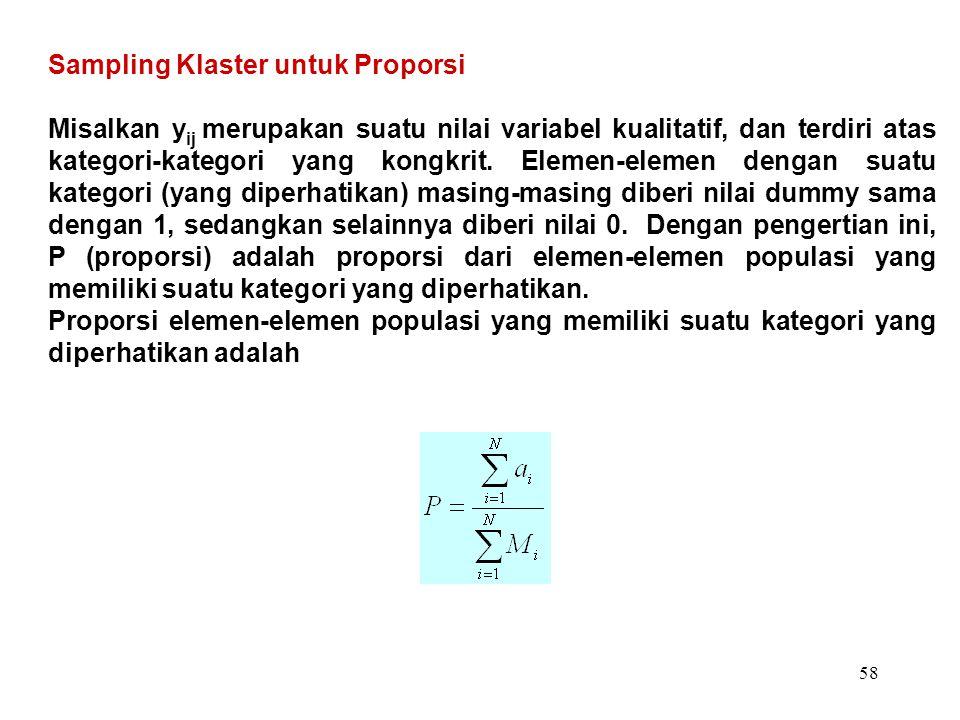 Sampling Klaster untuk Proporsi