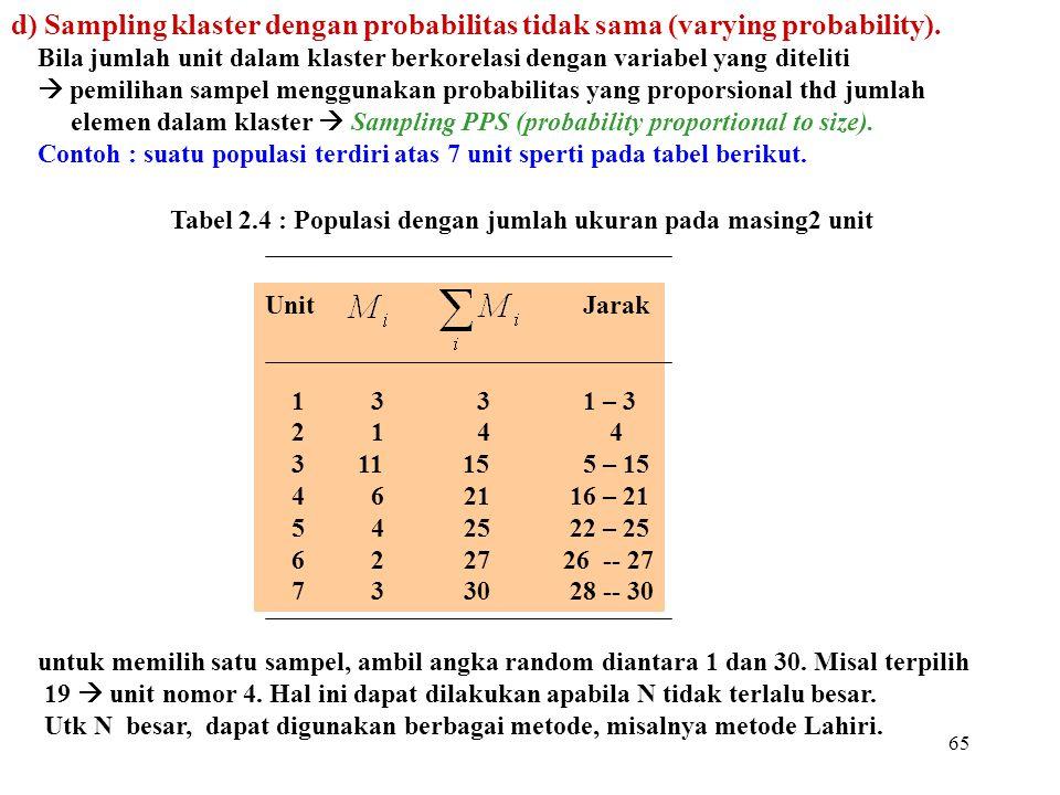 d) Sampling klaster dengan probabilitas tidak sama (varying probability).