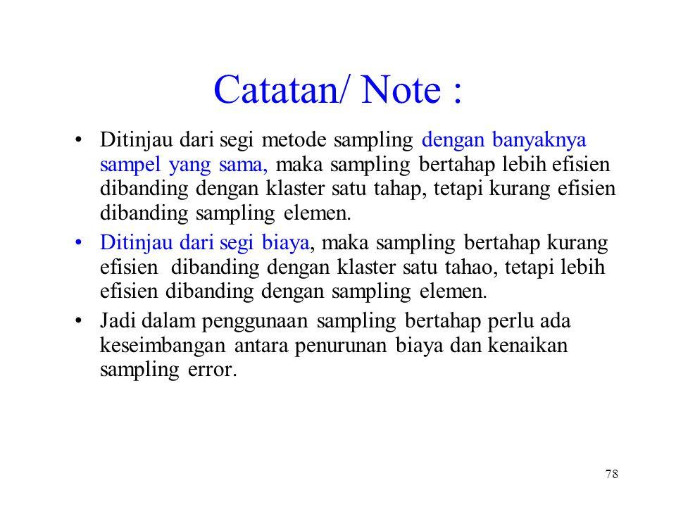 Catatan/ Note :