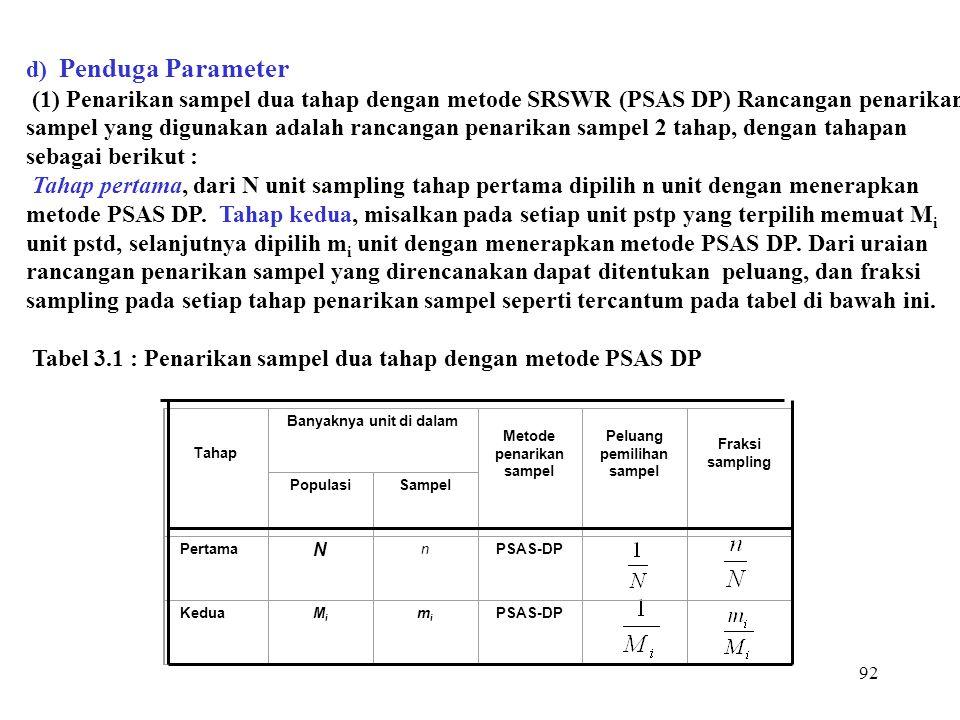 Tabel 3.1 : Penarikan sampel dua tahap dengan metode PSAS DP