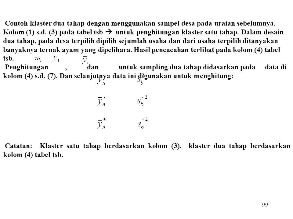 Contoh klaster dua tahap dengan menggunakan sampel desa pada uraian sebelumnya. Kolom (1) s.d. (3) pada tabel tsb  untuk penghitungan klaster satu tahap. Dalam desain dua tahap, pada desa terpilih dipilih sejumlah usaha dan dari usaha terpilih ditanyakan banyaknya ternak ayam yang dipelihara. Hasil pencacahan terlihat pada kolom (4) tabel tsb.