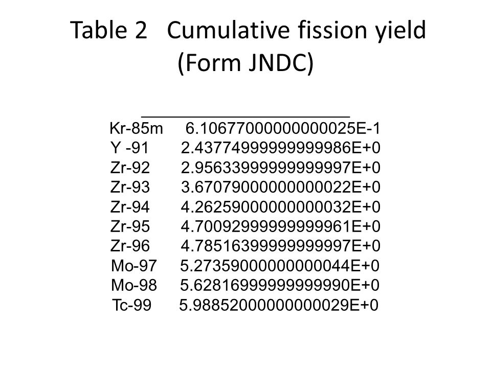 Table 2 Cumulative fission yield (Form JNDC)