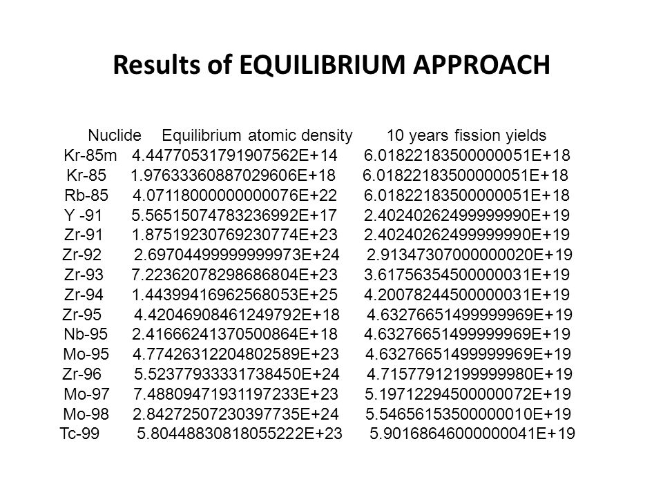 Results of EQUILIBRIUM APPROACH