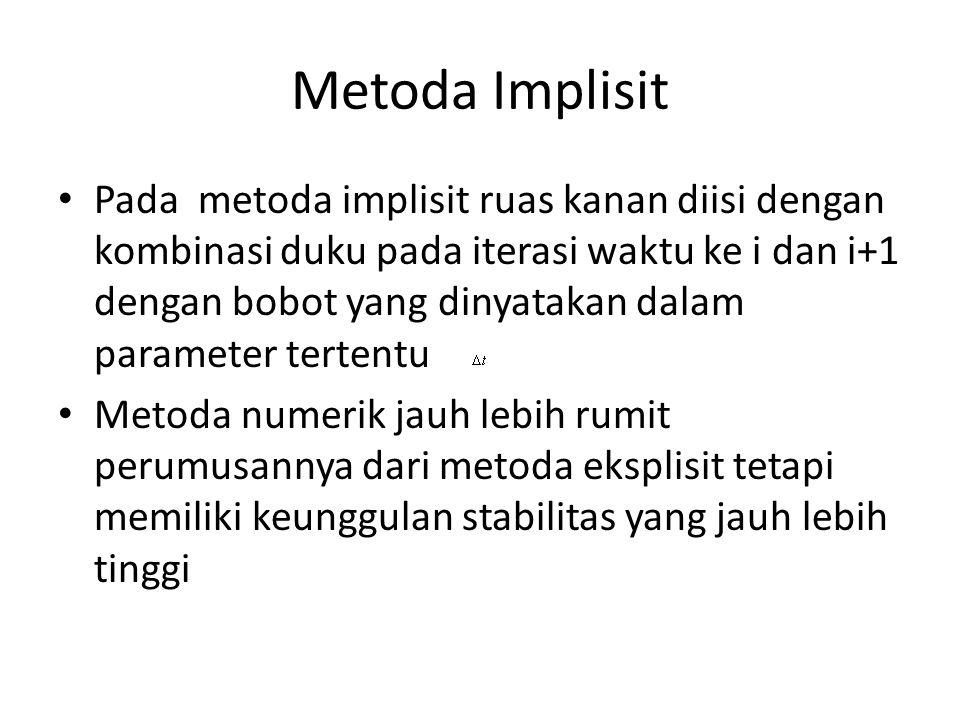 Metoda Implisit