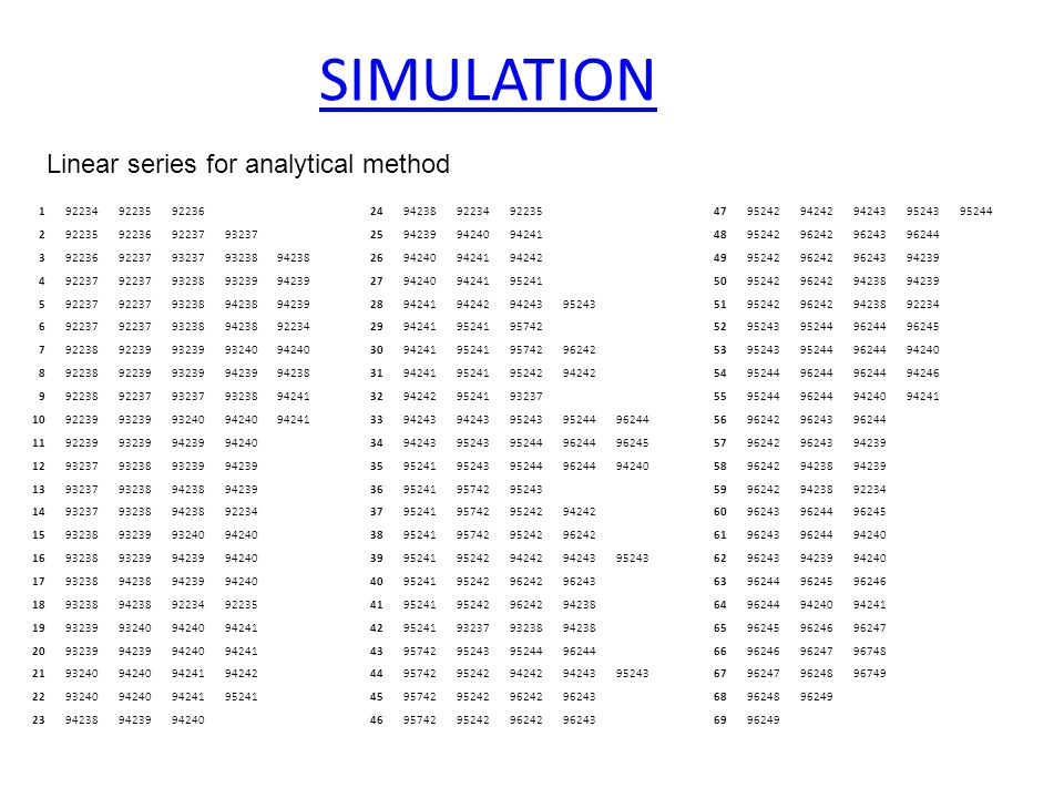 SIMULATION Linear series for analytical method 1 92234 92235 92236 24