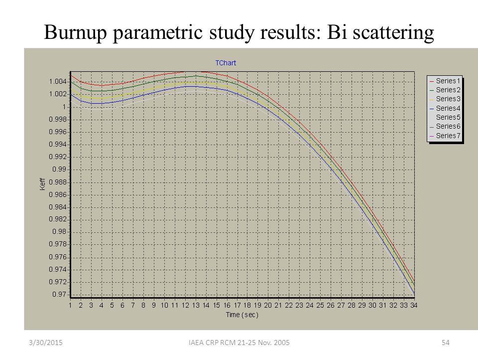 Burnup parametric study results: Bi scattering