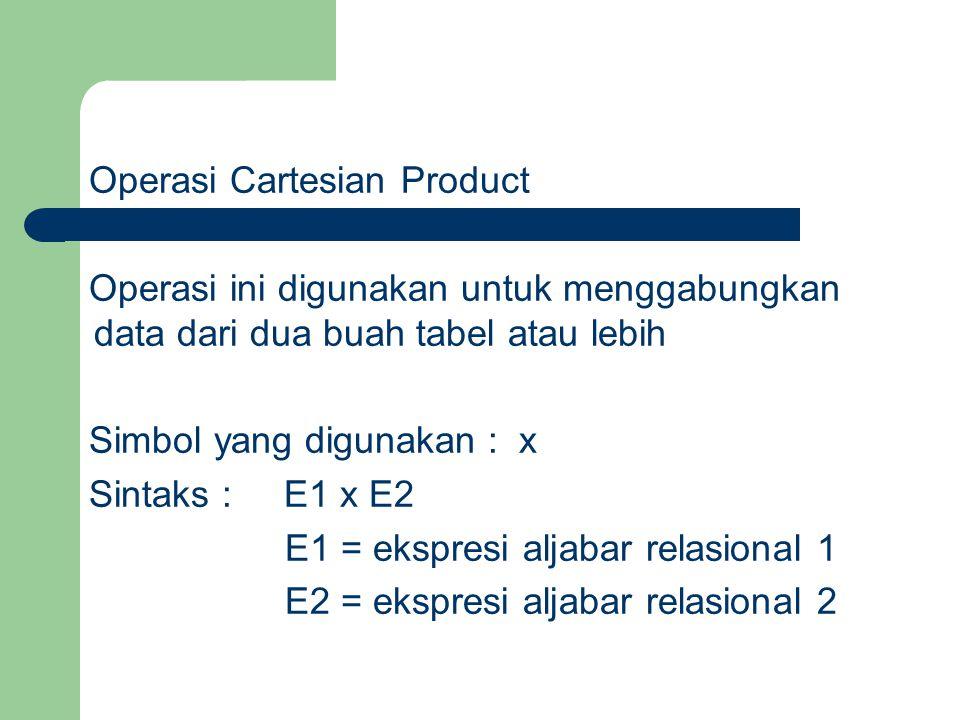 Operasi Cartesian Product