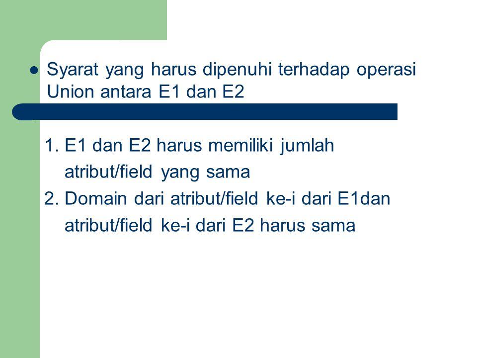 Syarat yang harus dipenuhi terhadap operasi Union antara E1 dan E2